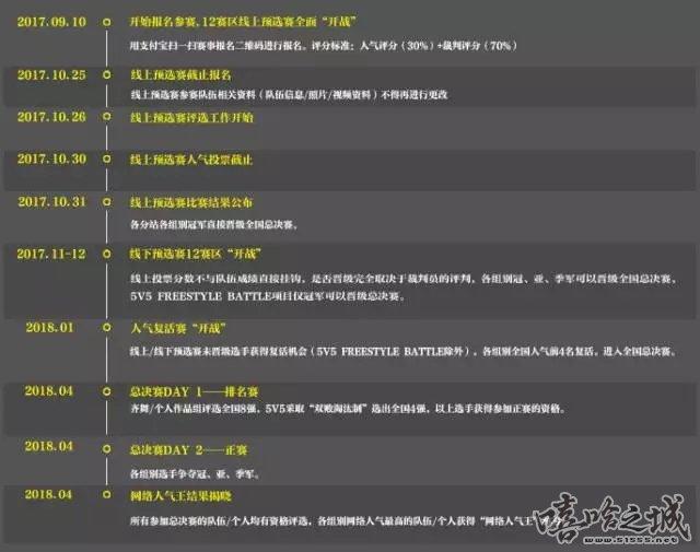 第二届CSDL中街联赛 云南站线下预选赛正式开赛(图3)